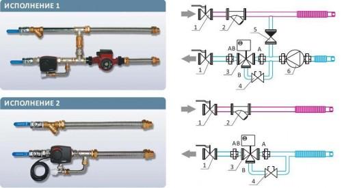 Обвязки водяного нагревателя обратной и прямой конфигурации